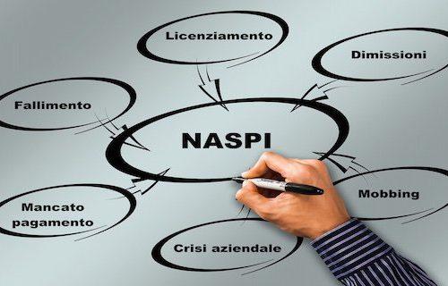 Indennità in ambito NASPI e contributi figurativi